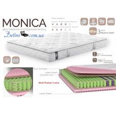 матрас Matroluxe Monica / Моника