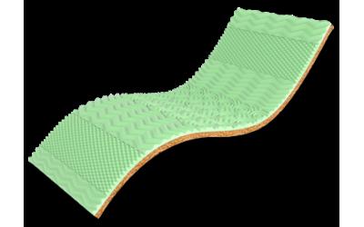 Мини-матрас Топ Green Kokos